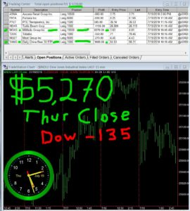 STATS-07-19-18-270x300 Thursday July 19, 2018, Today Stock Market