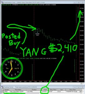 YANG-272x300 Thursday July 19, 2018, Today Stock Market