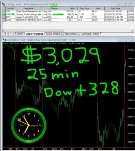 30-min-in-268x300 Thursday August 16, 2018, Today Stock Market