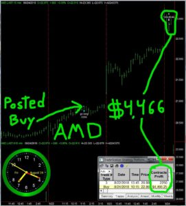 AMD-271x300 Friday August 24, 2018, Today Stock Market