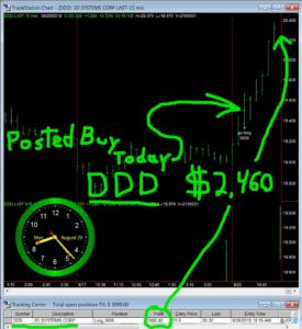 DDD-275x300 Monday August 20, 2018, Today Stock Market