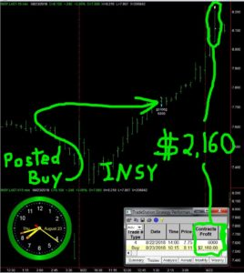 INSY-268x300 Thursday August 23, 2018, Today Stock Market