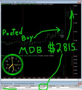 MDB-271x300 Monday August 13, 2018, Today Stock Market