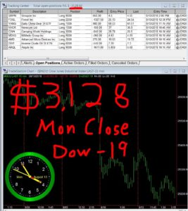 STATS-08-13-18-267x300 Monday August 13, 2018, Today Stock Market