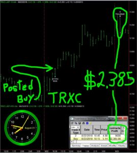 TRXC-269x300 Thursday August 23, 2018, Today Stock Market