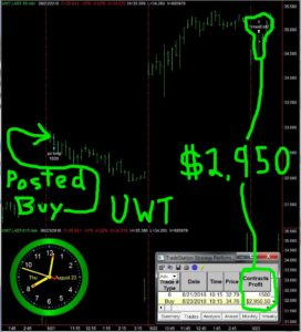UWT-1-272x300 Thursday August 23, 2018, Today Stock Market