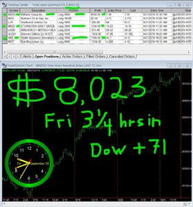 3-1-4-hours-in-279x300 Friday September 21, 2018, Today Stock Market