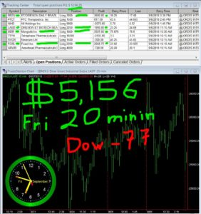 30-min-in-282x300 Friday September 7, 2018, Today Stock Market