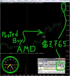 AMD-273x300 Thursday September 13, 2018, Today Stock Market