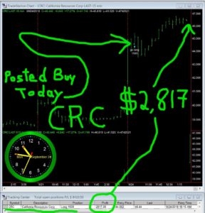 CRC-288x300 Monday September 24, 2018, Today Stock Market