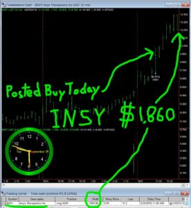 INSY-1-276x300 Tuesday September 25, 2018, Today Stock Market
