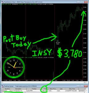 INSY-289x300 Tuesday September 18, 2018, Today Stock Market