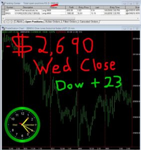 STATS-09-05-18-283x300 Wednesday September 5, 2018, Today Stock Market