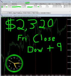 STATS-09-14-18b-282x300 Friday September 14, 2018, Today Stock Market