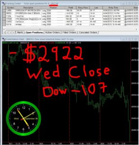 STATS-09-26-18-286x300 Wednesday September 26, 2018, Today Stock Market
