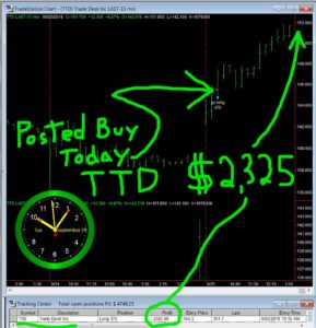 TTD-289x300 Tuesday September 25, 2018, Today Stock Market