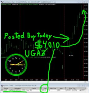 UGAZ-1-287x300 Thursday September 20, 2018, Today Stock Market
