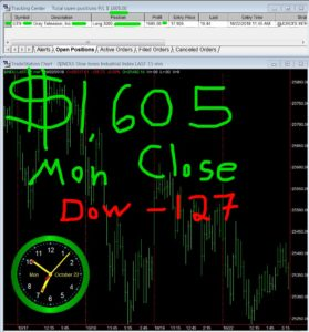 STATS-10-22-18-279x300 Monday October 22, 2018, Today Stock Market