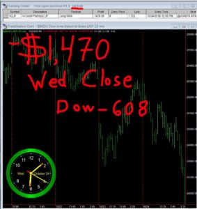 STATS-10-24-18-283x300 Wednesday October 24, 2018, Today Stock Market