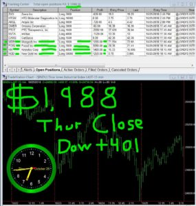 STATS-10-25-18-285x300 Thursday October 25, 2018, Today Stock Market