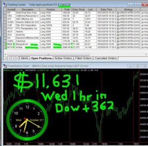 1-hour-in-300x296 Wednesday October 31, 2018, Today Stock Market