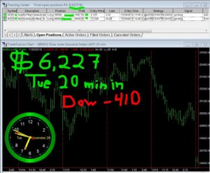 30-min-in-2-300x247 Tuesday November 20, 2018, Today Stock Market