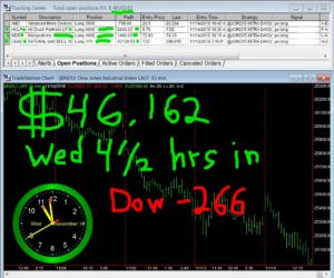 4-1-2-hours-in-300x250 Wednesday November 14, 2018, Today Stock Market