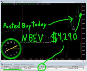 NBEV-1-300x243 Thursday November 15, 2018, Today Stock Market