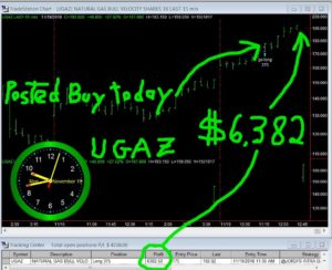 UGAZ-2-300x244 Monday November 19, 2018, Today Stock Market
