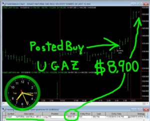 UGAZ-300x242 Tuesday November 13, 2018, Today Stock Market