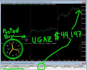 UGAZ2-300x242 Wednesday November 14, 2018, Today Stock Market