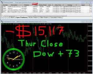 STATS-12-13-18-300x239 Thursday December 13, 2018, Today Stock Market