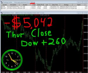 STATS-12-27-18-300x250 Thursday December 27, 2018, Today Stock Market