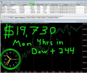 4-hours-in-300x251 Monday December 31, 2018, Today Stock Market