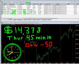 45-min-in-3-300x246 Thursday January 31, 2019, Today Stock Market
