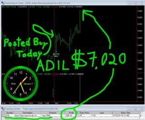 ADIL-300x248 Wednesday January 2, 2019, Today Stock Market