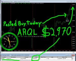 ARQL-300x241 Friday January 4, 2019, Today Stock Market
