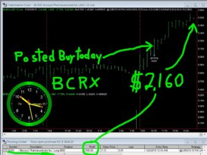 BCRX-300x225 Friday January 25, 2019, Today Stock Market