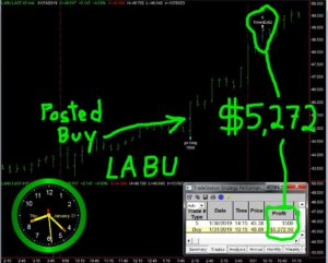 LABU-5-300x241 Thursday January 31, 2019, Today Stock Market