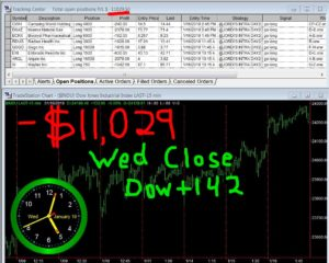 STATS-1-16-19-300x240 Wednesday January 16, 2019, Today Stock Market