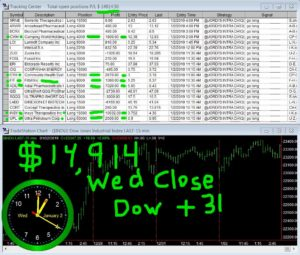 STATS-1-2-19-300x255 Wednesday January 2, 2019, Today Stock Market