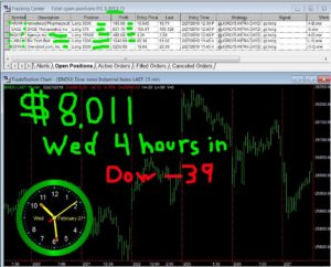 4-hours-in-300x242 Wednesday February 27, 2019, Today Stock Market