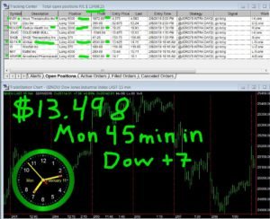 45-min-in-300x244 Monday February 11, 2019, Today Stock Market