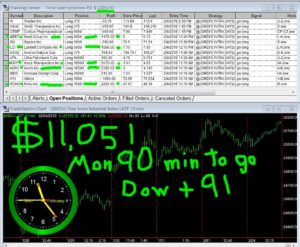 90-min-TOGO-300x247 Monday February 4, 2019, Today Stock Market