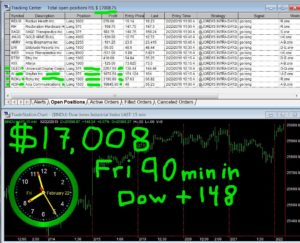 90-min-in-300x243 Friday February 22, 2019, Today Stock Market