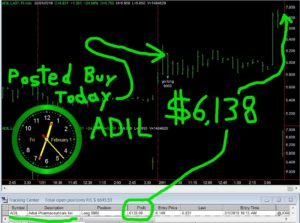ADIL-300x223 Friday February 1, 2019, Today Stock Market