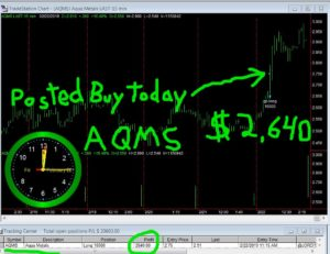 AQMS-300x231 Friday February 22, 2019, Today Stock Market