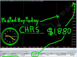 CHRS-300x223 Wednesday February 20, 2019, Today Stock Market