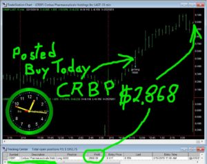 CRBP-1-300x238 Friday February 15, 2019, Today Stock Market