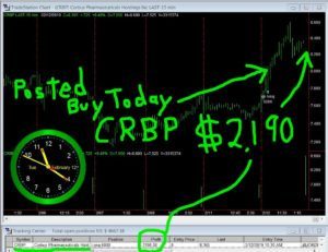 CRBP-300x231 Tuesday February 12, 2019, Today Stock Market
